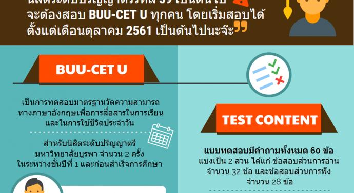การสอบภาษาอังกฤษ BUU-CET U